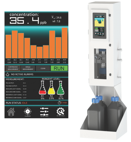 RS-1 Water Analyzer